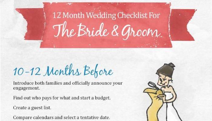 12 Month Wedding Checklist {Wedding Planning Series}