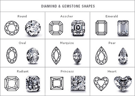 Engagement Ring Guide Diamond Shapes