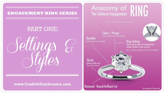 Engagement Ring Guide - Ring Settings - Ring Styles Blog