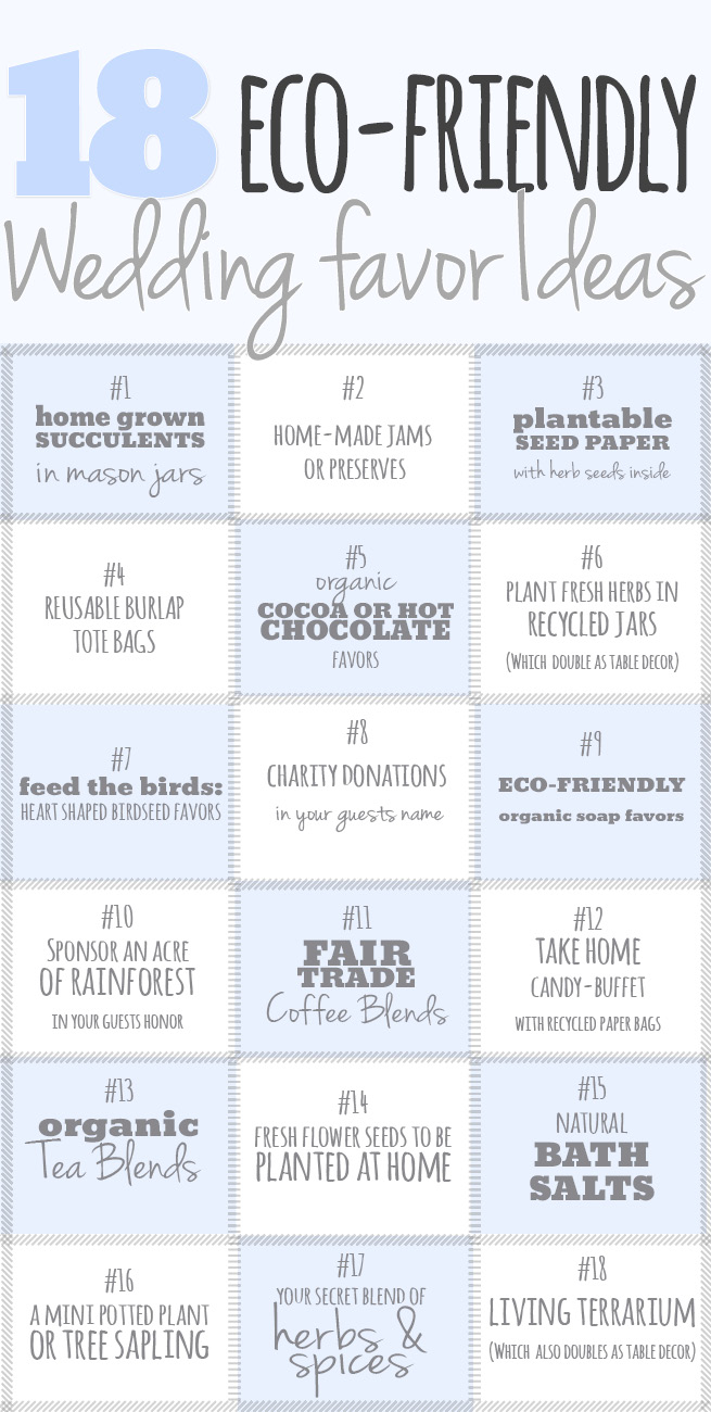 18 Cute and Thoughtful Eco-Friendly Wedding Favor Ideas